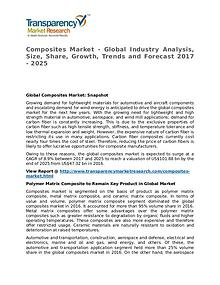 Composites Market 2017 Share, Trend, Segmentation and Forecast