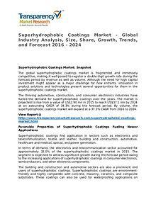 Superhydrophobic Coatings Market 2016