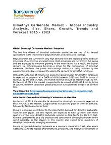 Dimethyl Carbonate Market SWOT Analysis Of Top Key Player Forecasts