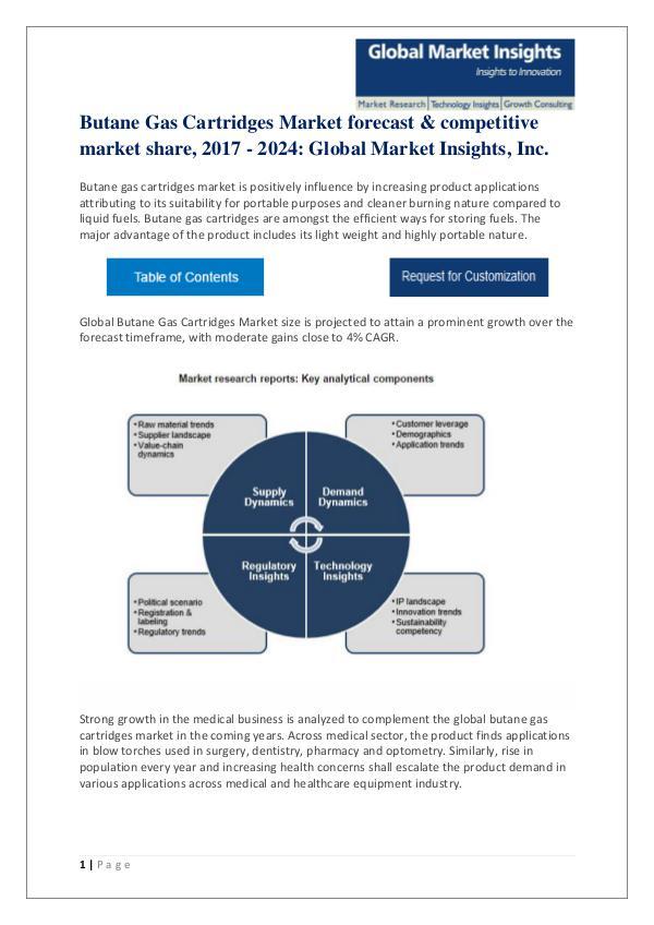 Butane Gas Cartridges Market structural report, price trends & foreca Butane Gas Cartridge Market