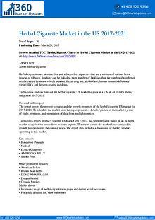 US Herbal Cigarette Market
