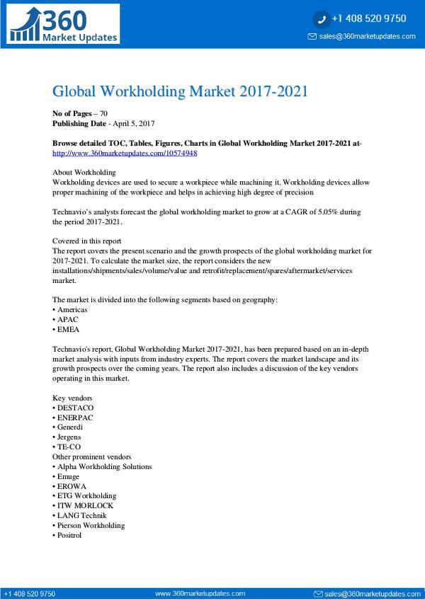 Workholding Market 2017-2021