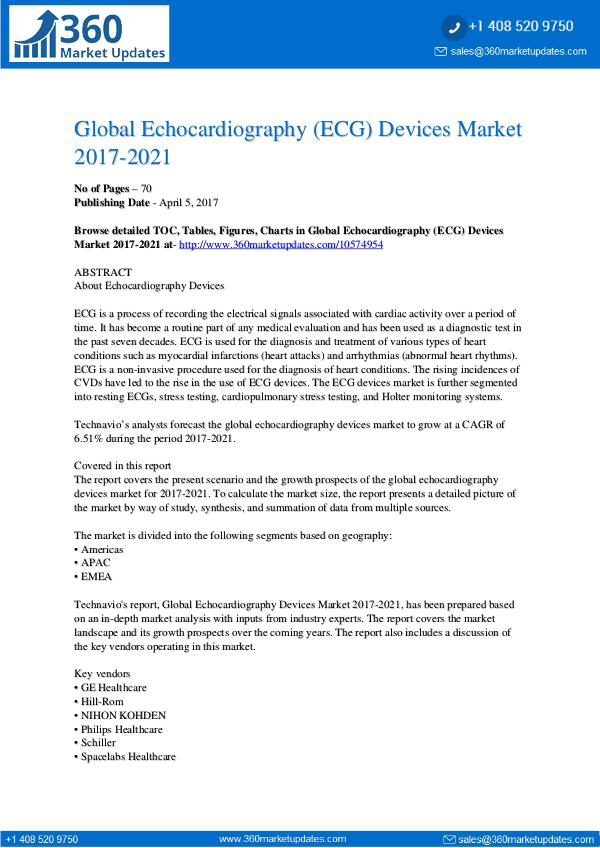 Report- Echocardiography (ECG) Devices Market 2017-2021