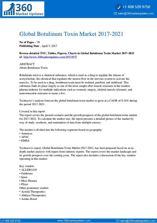 Botulinum Toxin Market 2017-2021