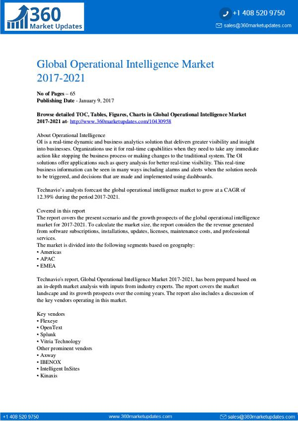 Global Operational Intelligence Market 2017-2021