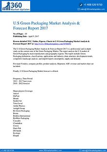 360 Market Updates
