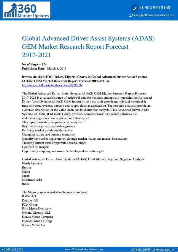 Report- Advanced-Driver-Assist-Systems-ADAS-OEM-Market-Res