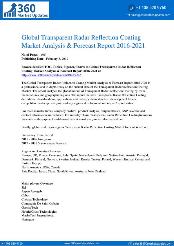 Report- Transparent-Radar-Reflection-Coating-Market-Analys
