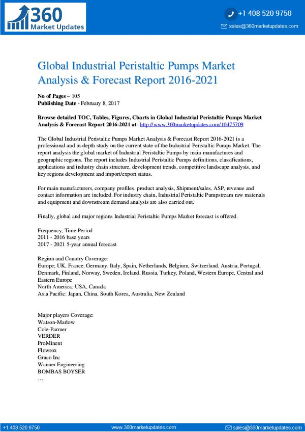 Report- Industrial-Peristaltic-Pumps-Market-Analysis-Forec