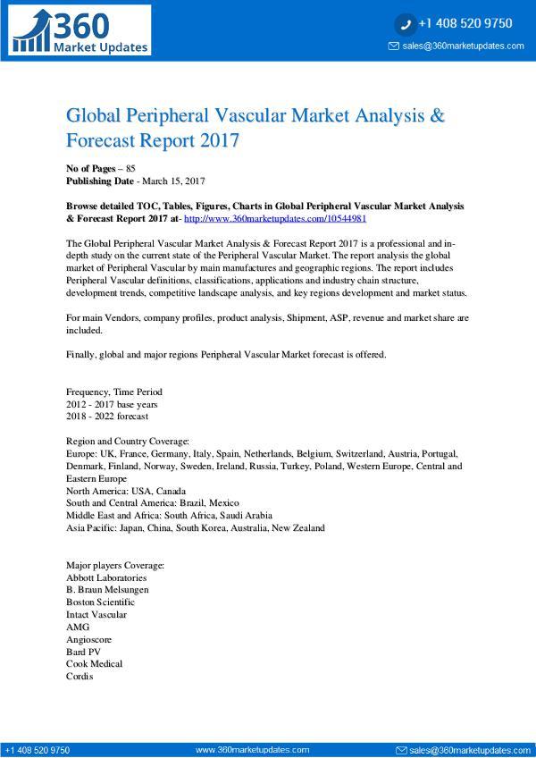 Report- Peripheral-Vascular-Market-Analysis-Forecast-Repor