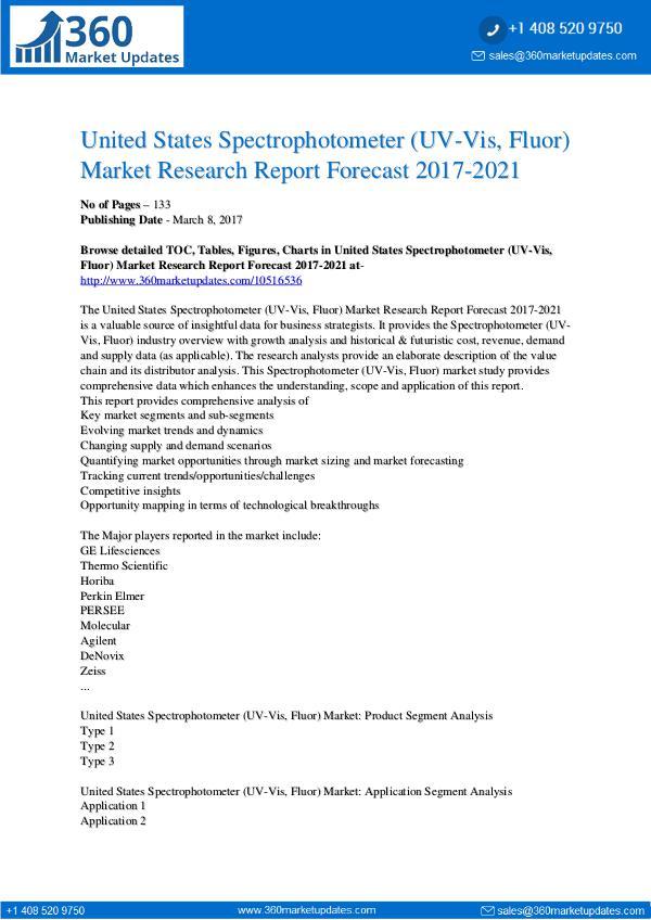 Report- Spectrophotometer-UV-Vis-Fluor-Market-Research-Rep