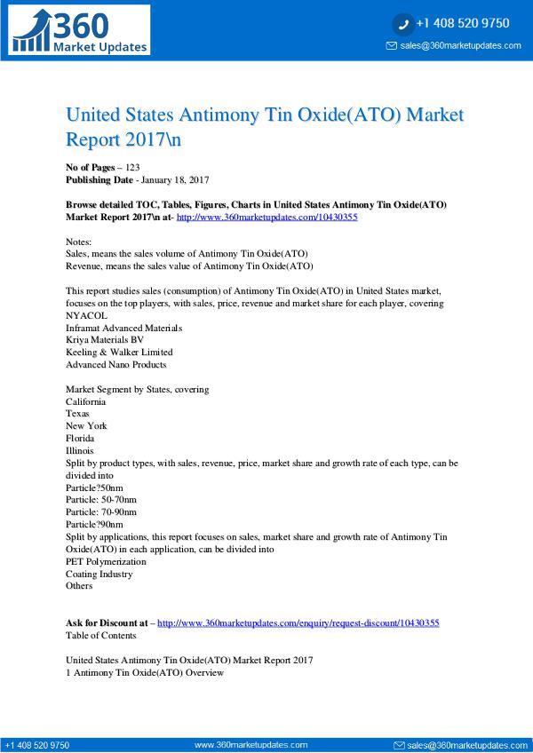 Report- Antimony-Tin-Oxide-ATO-Market-Report-2017-n