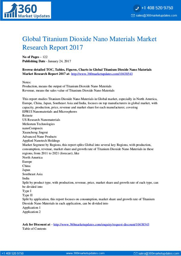 Titanium-Dioxide-Nano-Materials-Market-Research-Re
