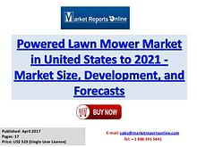 Powered Lawn Mower Market: 2017 United States Industry Trend, Profit,