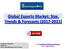 global online dating market Marketintelreportss report, global online dating services market 2017-2021, has been prepared based on an in-depth market analysis with inputs from industry experts.