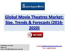 Movie Theatres Market Global Analysis 2017