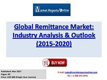 Remittance Market Global Analysis 2017