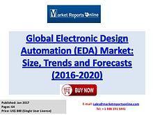 Electronic Design Automation Market Global Analysis 2017