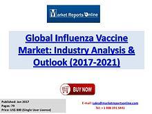 Influenza Vaccine Market Global Analysis 2017