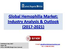 Hemophilia Market Research Report and Trends Forecasts 2017 to 2021