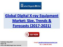 Digital X-ray Equipment Industry Growth Analysis and Forecasts 2021