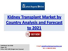 Kidney Transplant Industry Growth Analysis and Forecasts To 2021