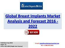 Breast Implants Market Research Report and Trends Forecasts to 2022