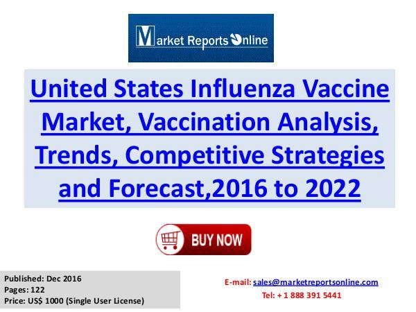 Influenza Vaccine Market to Reach US$ 2.5 Billion by 2022 Influenza Vaccine Market worth US$ 2.5 Billion