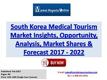 2017 South Korea Medical Tourism Market Growth Analysis Forecast 2022