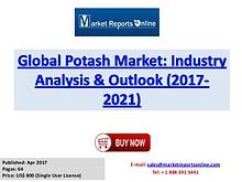 Potash Industry Research Report and Trends Forecasts 2017 to 2021