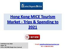 MICE Tourism Industry Hong Kong Market Trends, Share, Size and 2021