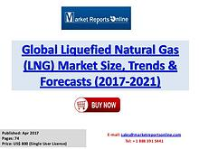 Liquefied Natural Gas Market Global Analysis 2017