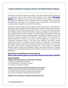 Tiotropium Market Growth Analysis and Forecasts To 2022