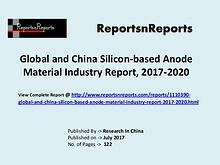 Silicon-based Anode Material Market Research Report