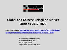 Selegiline Market Growth Analysis and Forecasts To 2022