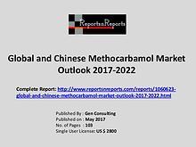 Methocarbamol Market Growth Analysis and Forecasts To 2022