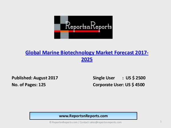 Marine Biotechnology Market is expected to grow at a CAGR of 19.81% Marine Biotechnology Market Forecast 2017-2025