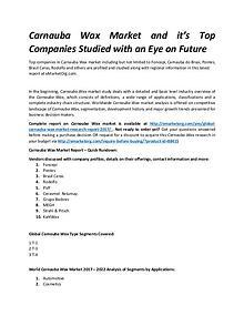 Global Carnauba Wax Market Research Report