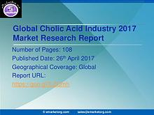 Global Cholic Acid Market Research Report 2017