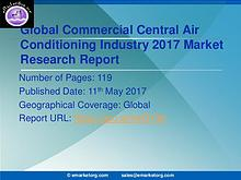Global Commercial Central Air Conditioning Market Research Report