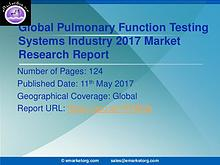 Global Pulmonary Function Testing Systems Market Research Report 2017
