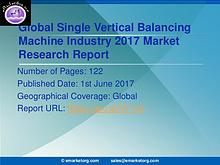 Global Single Vertical Balancing Machine Market Research Report