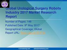Global Urological Surgery Robots Market 2016-2025
