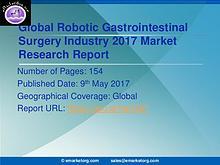 Global Robotic Gastrointestinal Surgery Market 2016-2025