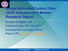 Activated Carbon Fiber (ACF) Market Research Report 2017
