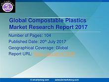 Global Compostable Plastics Market Research Report 2017