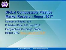 Global Compostable Plastics Market Research Report 2017