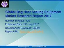 Global Bag Heat Sealing Equipment Market Research Report