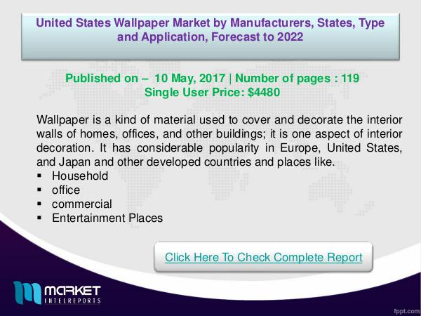 United States Wallpaper Market Analysis -2022