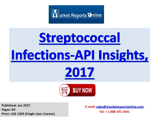 Global Septicaemia API Market Overview Report 2017 Streptococcal Infections-API Insights, 2017